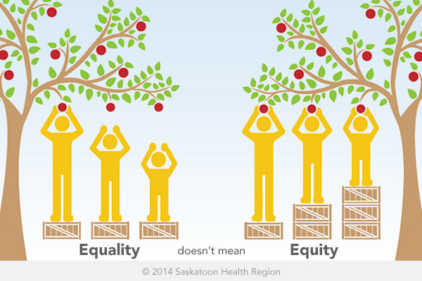 Image showing that equality is not the same as equity